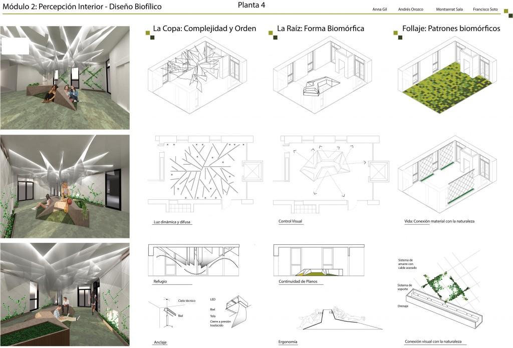 DEdT – Diseño del Espacio de Trabajo | MASTER DISEÑO DEL ESPACIO ...